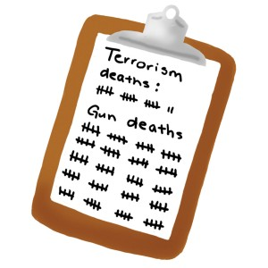 Despite the smaller number, terrorism still gets more attention. (Graphic by Lena Yang)