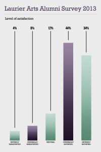 infographic - lena
