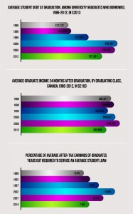 Infographic - Lena Yang