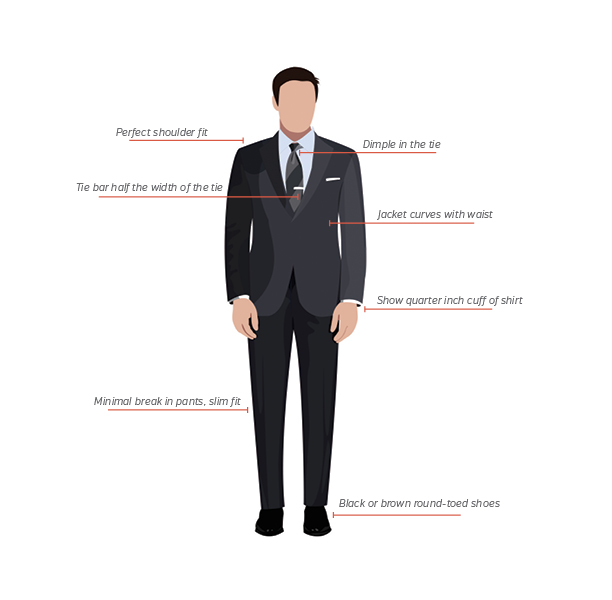 Dressing right for the job interview – The Cord